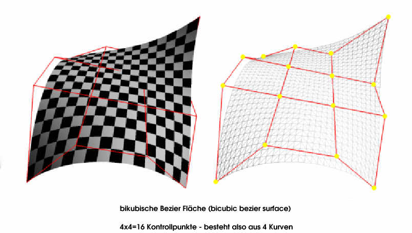 Higher Order Surface