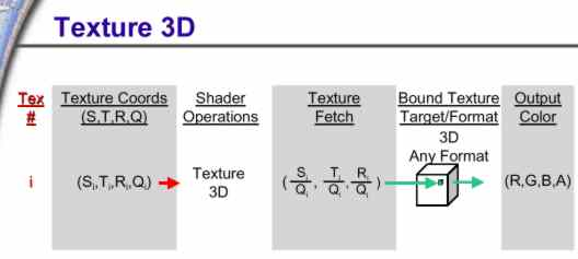 Texturekoordinaten 3D